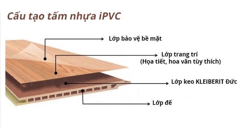 Cấu tạo của tấm nhựa trang trí iPVC